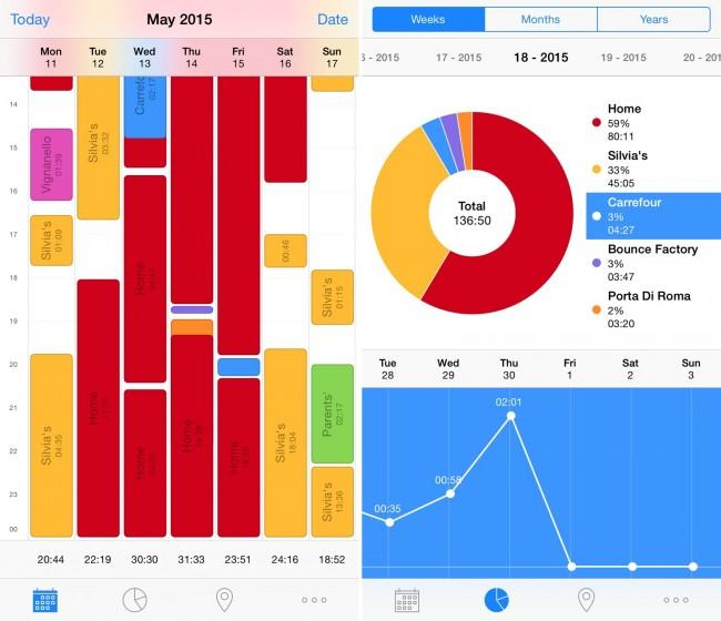 Cómo seguir el rastro de tus pasos con app para iPhone