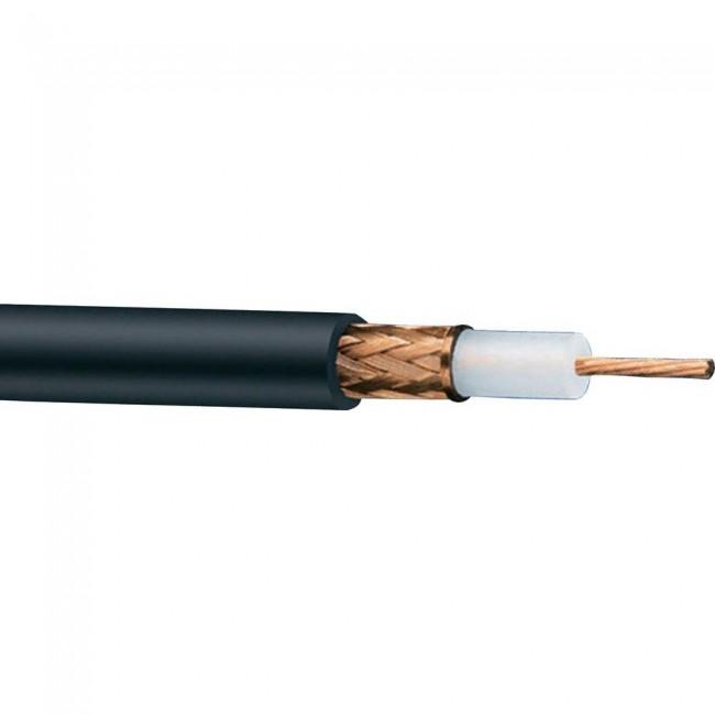 ¿Cómo colocar el conector a un cable coaxial?