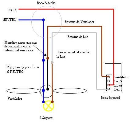 Como conectar un ventilador de techo con luz