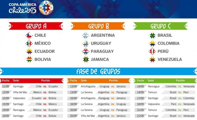 Schedule-of-Copa-America-2015-in-Argentina-Time-Zone