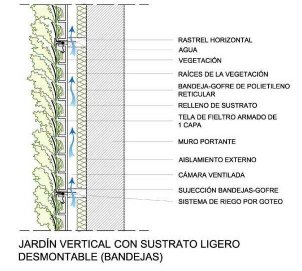 vertical_con_Sustrato_Ligero_Desmontable